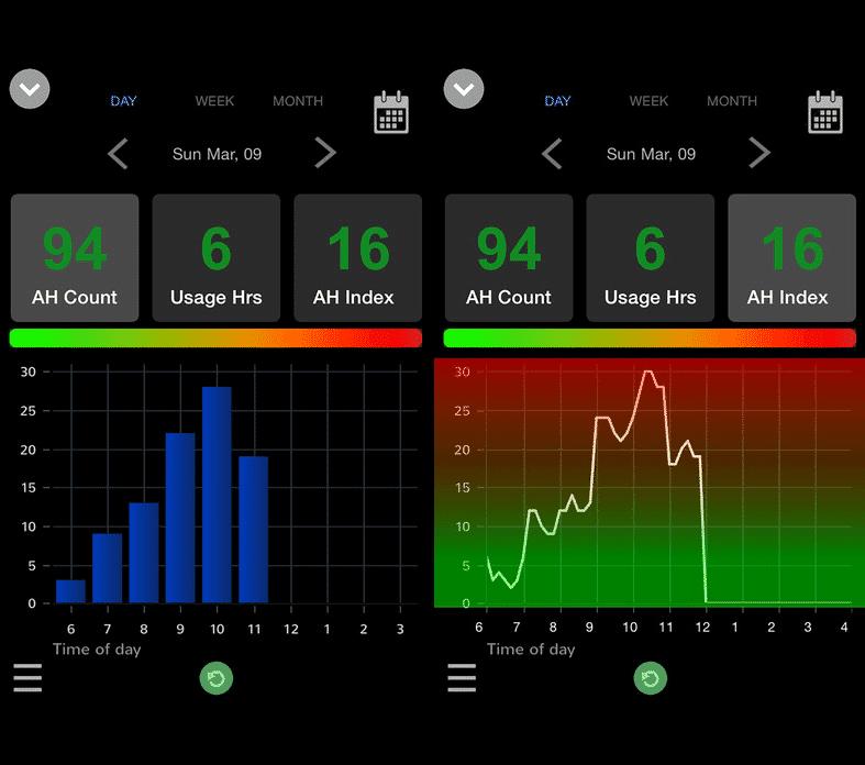 Sleep Apps to Help You Sleep Healthier