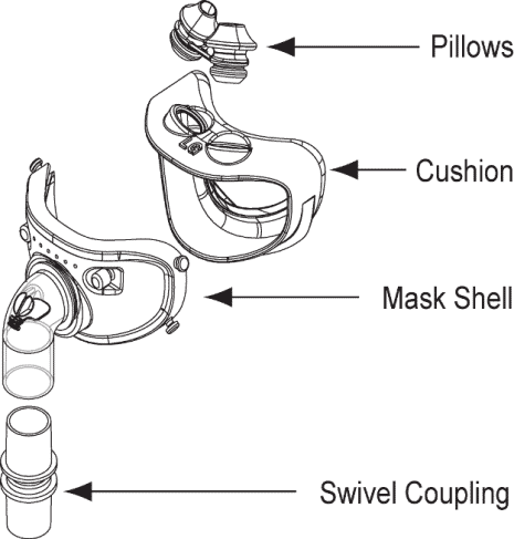 Hybrid CPAP Masks - Full Face CPAP Mask with Nasal Pillows & Headgear